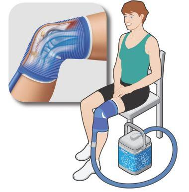 How does Breg Cold Therapy System work?