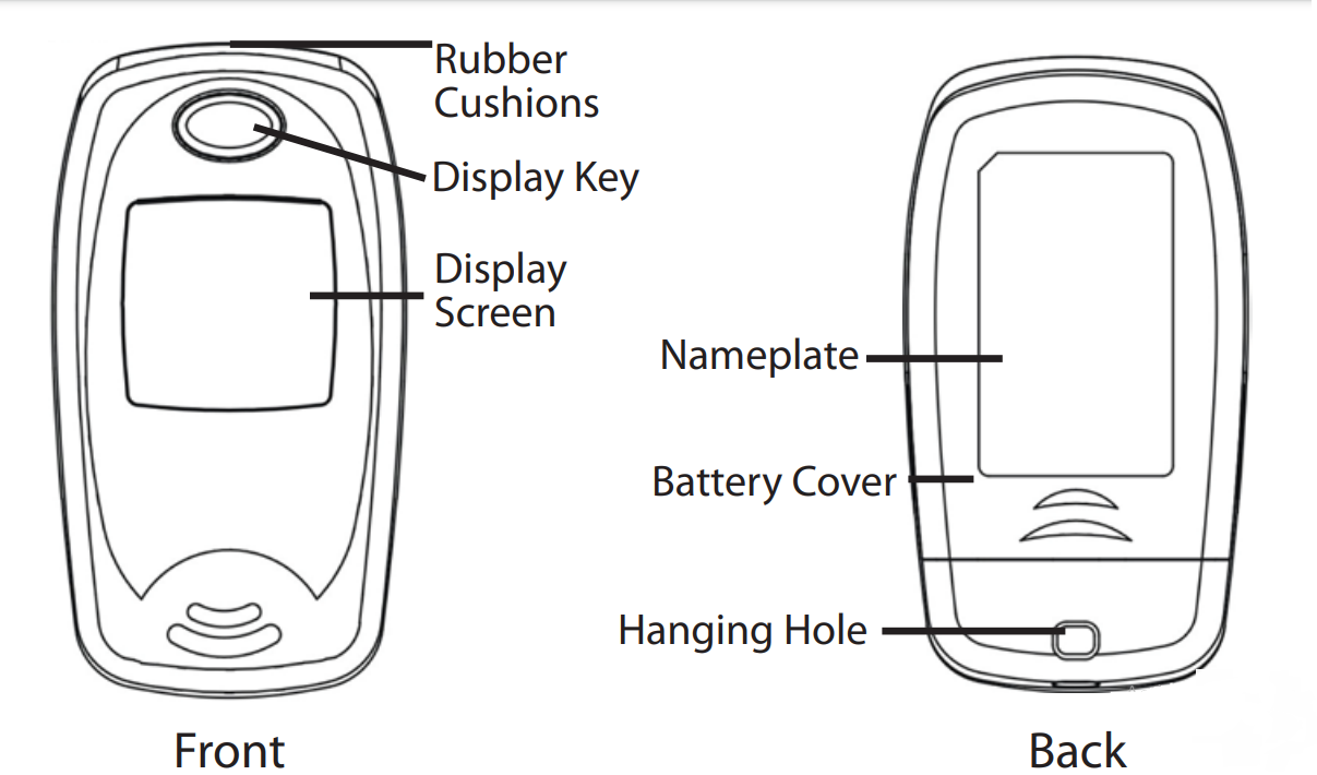 HealthSmart Standard Pulse Oximeter Parts Description