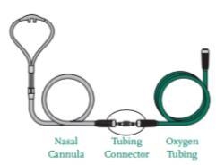 Tubing connectors